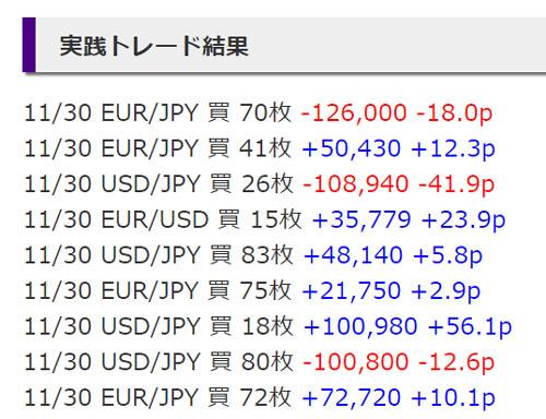 FX実践トレード 枚数lot数